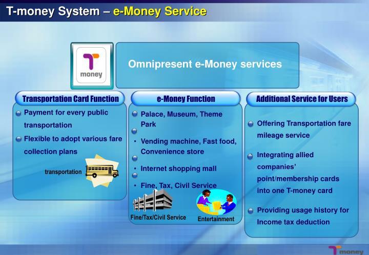 T-money System –