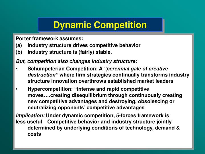 Dynamic Competition