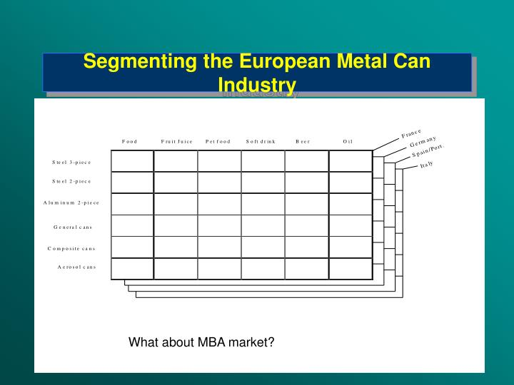 Segmenting the European Metal Can Industry