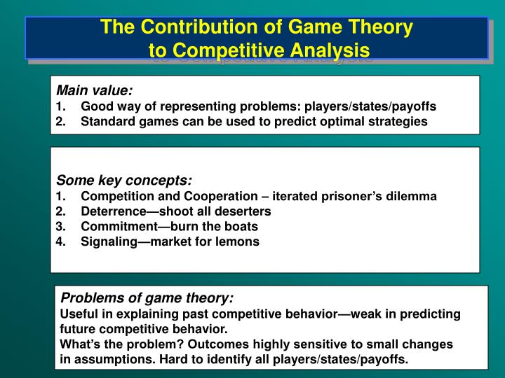 The Contribution of Game Theory
