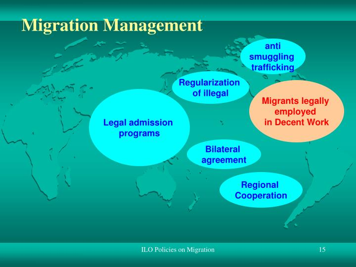 Migration Management