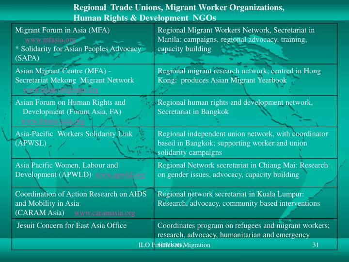 Regional  Trade Unions, Migrant Worker Organizations, Human Rights & Development  NGOs