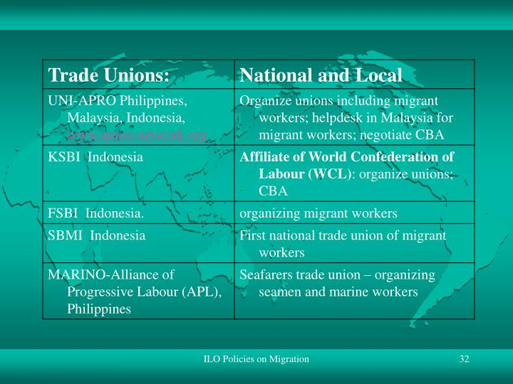 ILO Policies on Migration