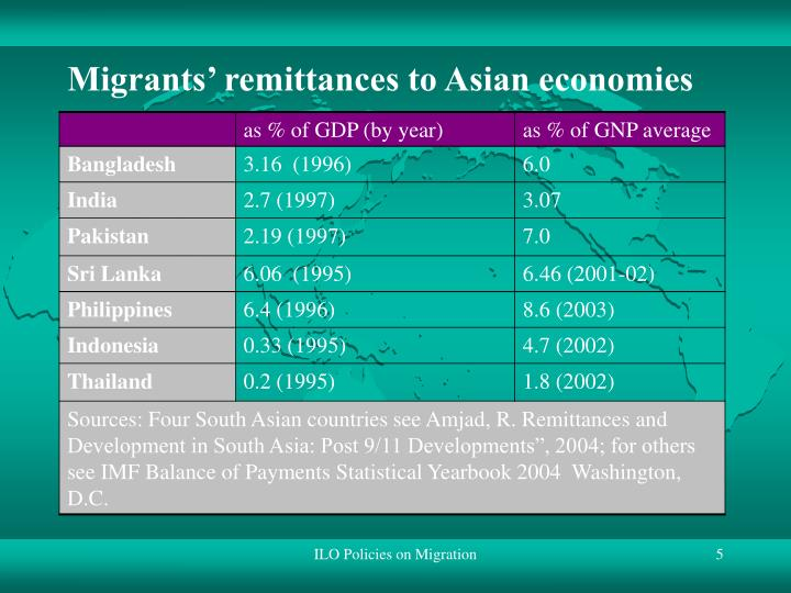 Migrants' remittances to Asian economies