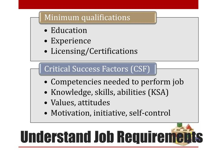 Understand Job Requirements