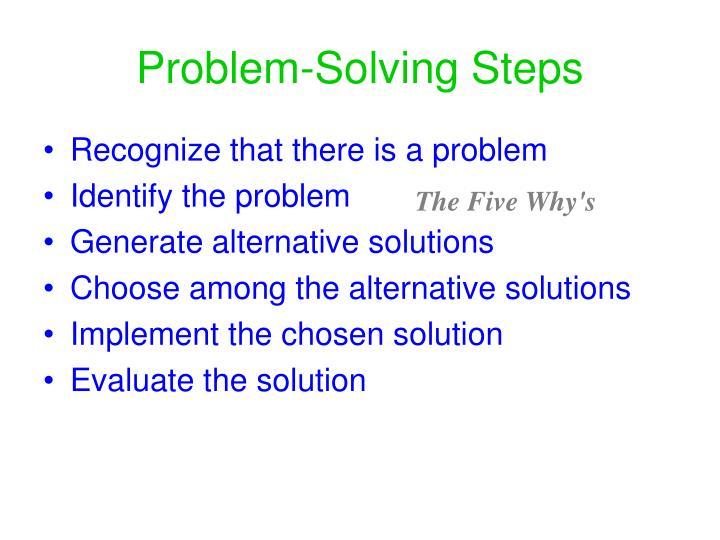 Problem-Solving Steps