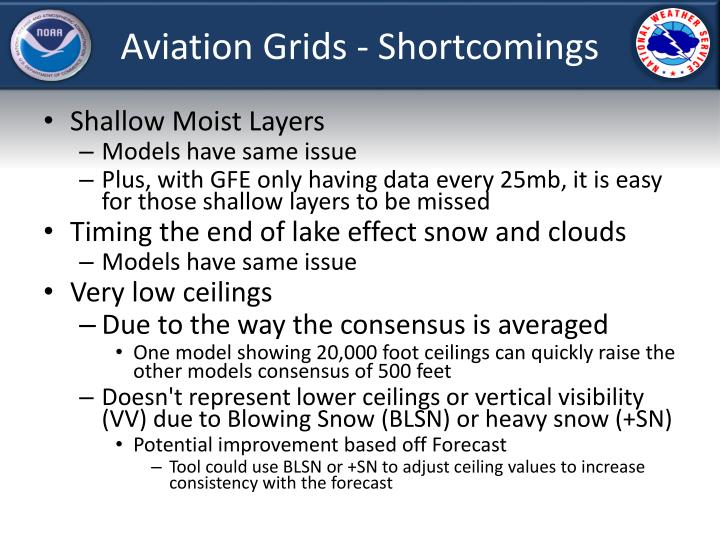 Aviation Grids - Shortcomings