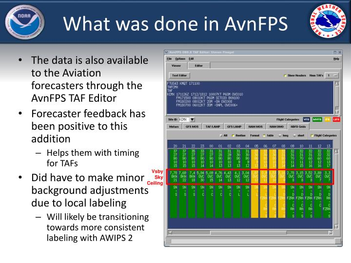 What was done in AvnFPS