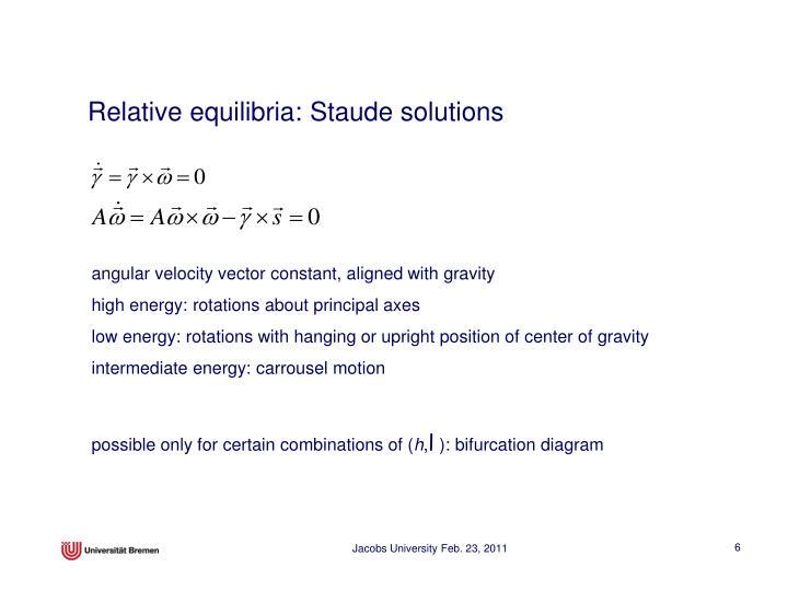 Relative equilibria: Staude solutions