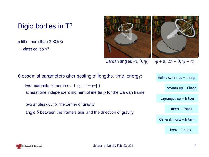 Cardan angles (