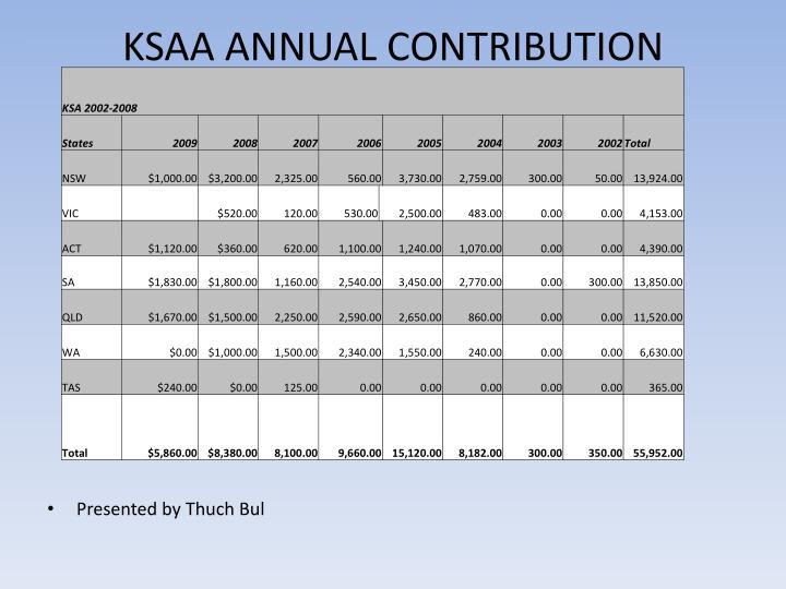 KSAA ANNUAL CONTRIBUTION