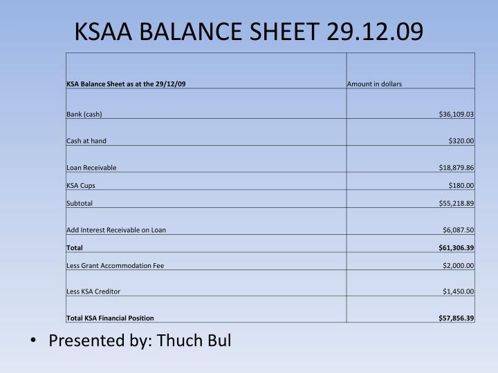 KSAA BALANCE SHEET 29.12.09