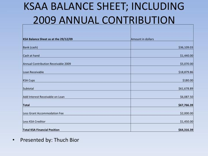 KSAA BALANCE SHEET; INCLUDING 2009 ANNUAL CONTRIBUTION