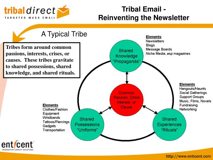 Tribal Email -