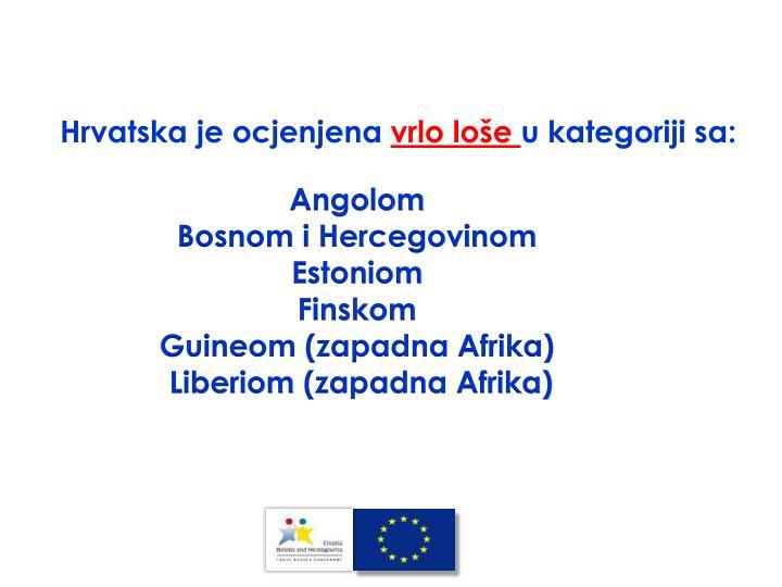 Hrvatska je ocjenjena