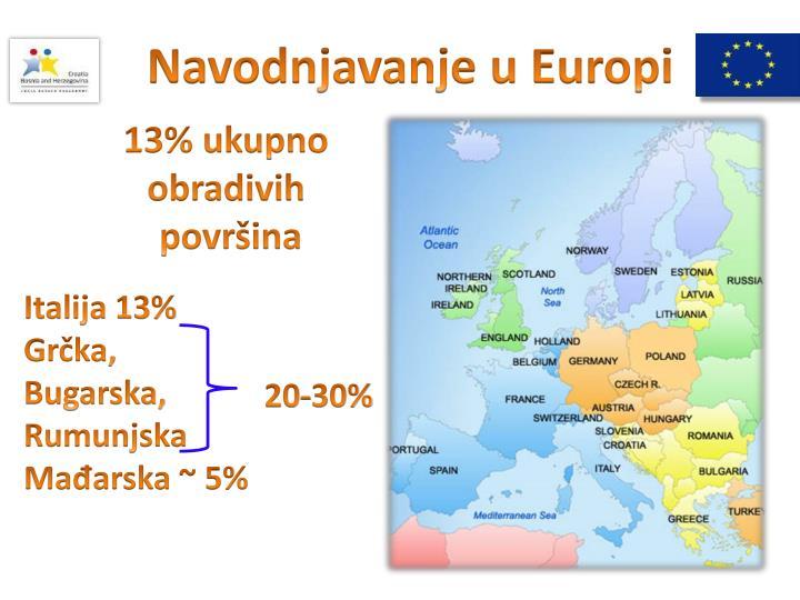 Navodnjavanje u Europi
