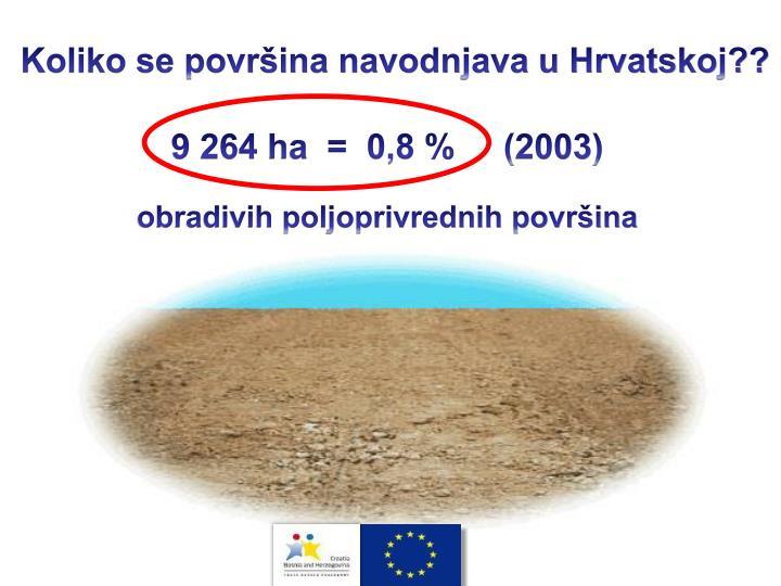 Koliko se površina navodnjava u Hrvatskoj??