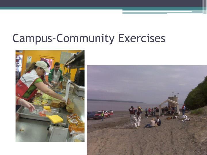 Campus-Community Exercises