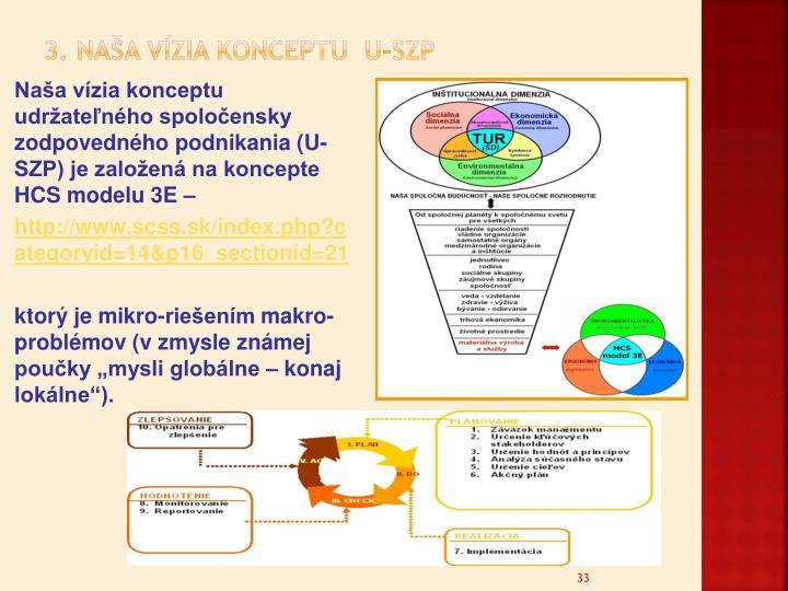 3. NAŠA VÍZIA KONCEPTU  U-SZP