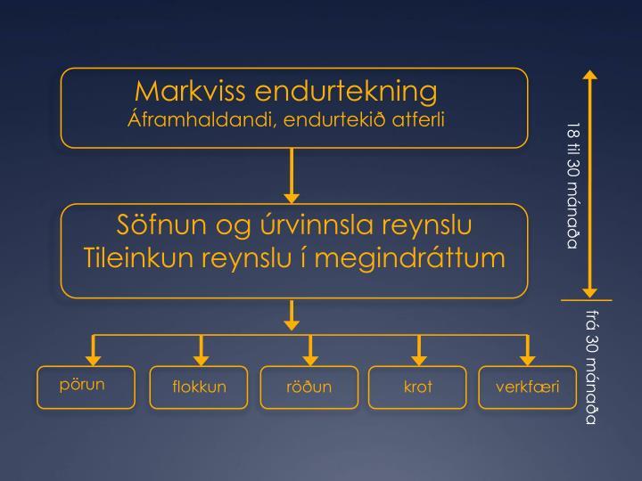 Markviss