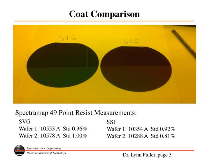 Coat Comparison