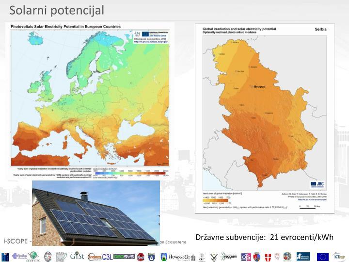 Solarni potencijal