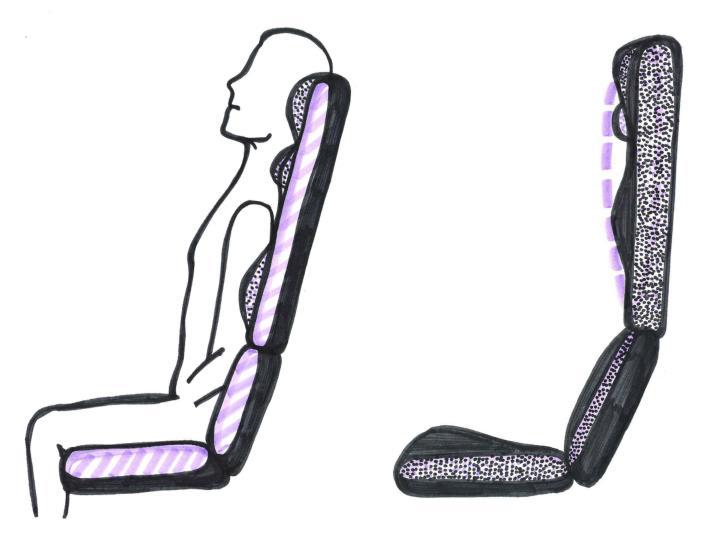 Zvětšení okrajů sedadla