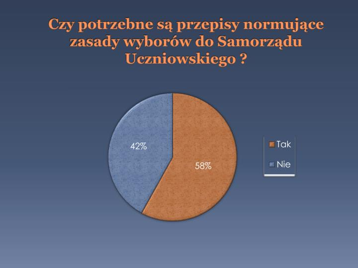 Czy potrzebne są przepisy normujące zasady wyborów do Samorządu Uczniowskiego ?