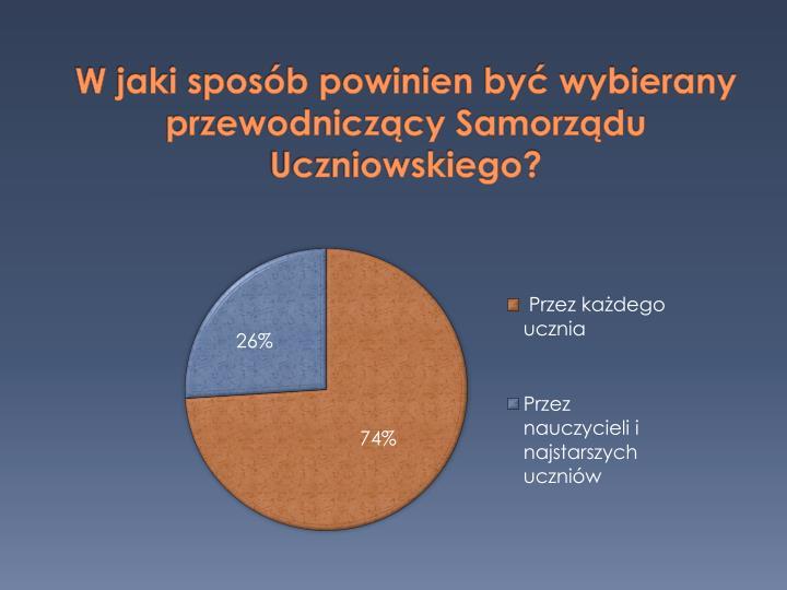 W jaki sposób powinien być wybierany przewodniczący Samorządu Uczniowskiego?