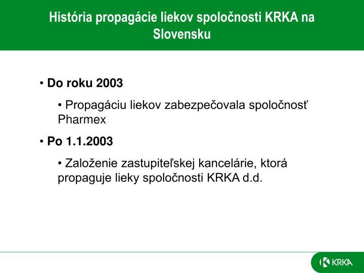 História propagácie liekov spoločnosti KRKA na Slovensku