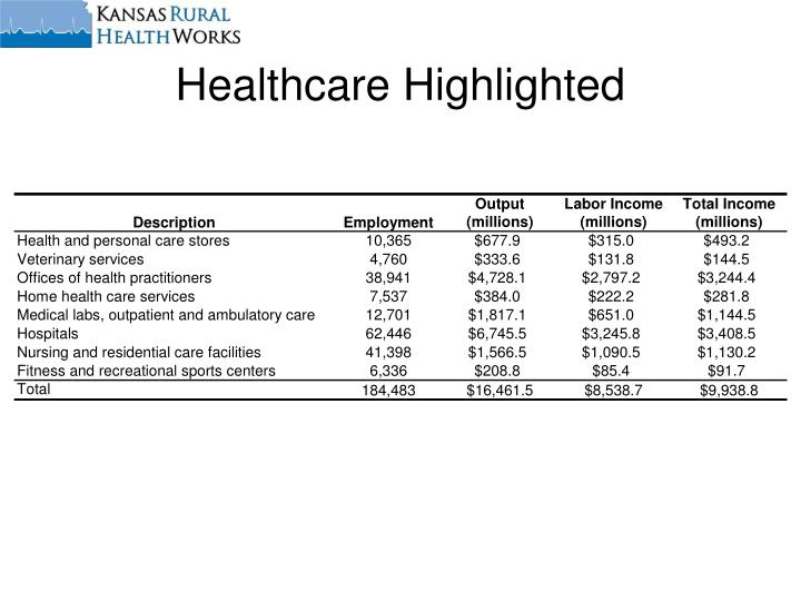 Healthcare Highlighted