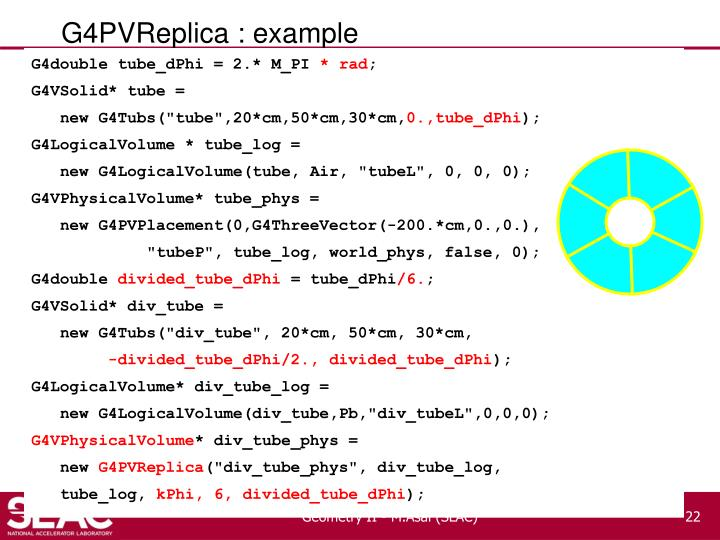 G4PVReplica : example