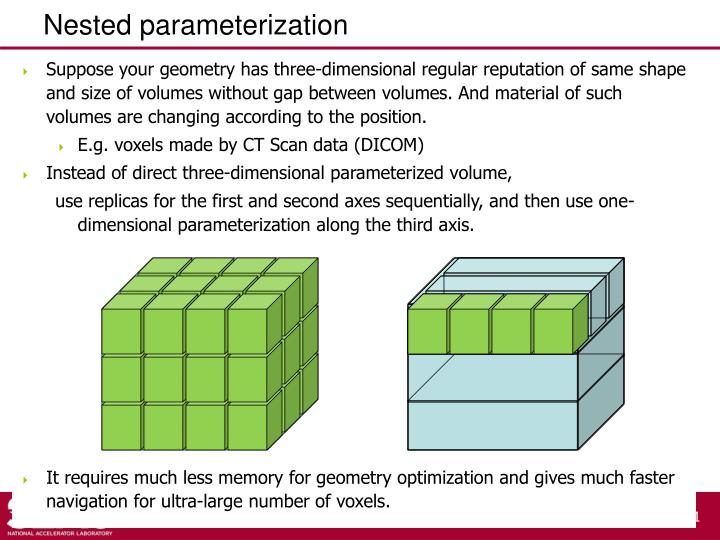 Nested parameterization