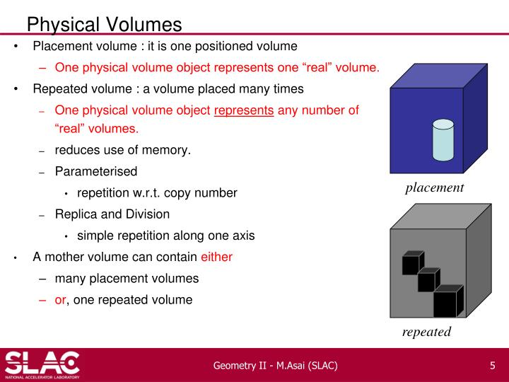 Physical Volumes