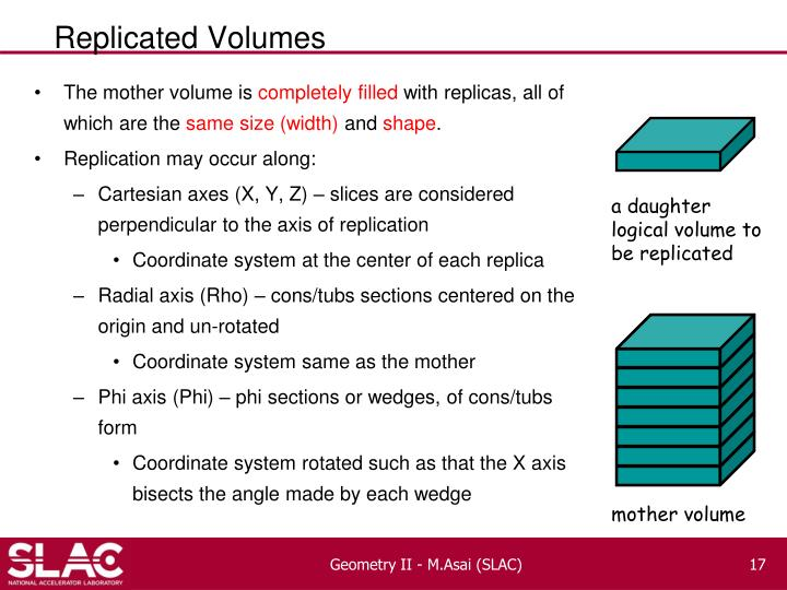Replicated Volumes