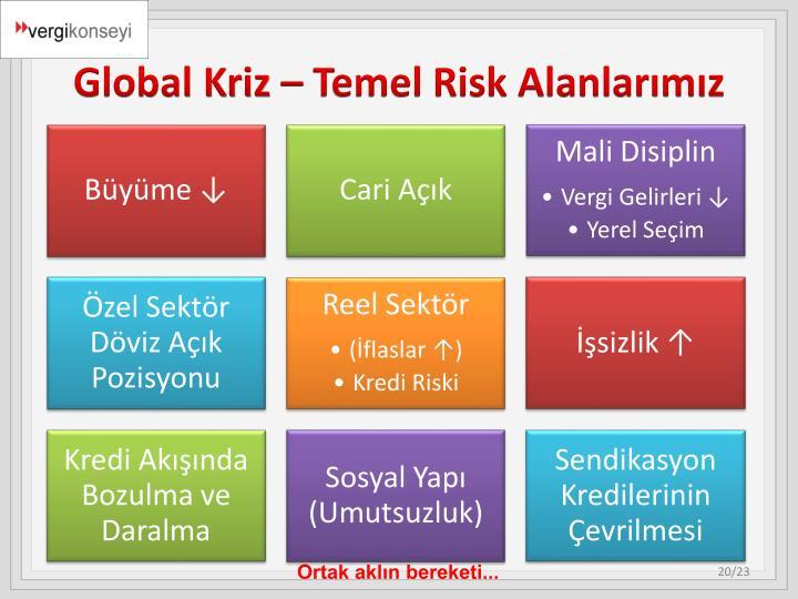 Global Kriz – Temel Risk Alanlarımız