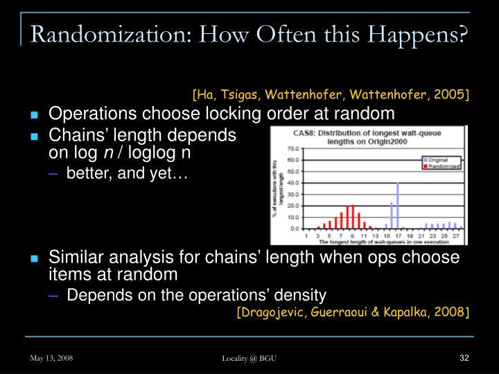 Randomization: How Often this Happens?