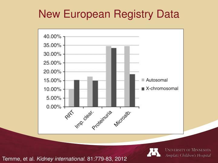 New European Registry Data