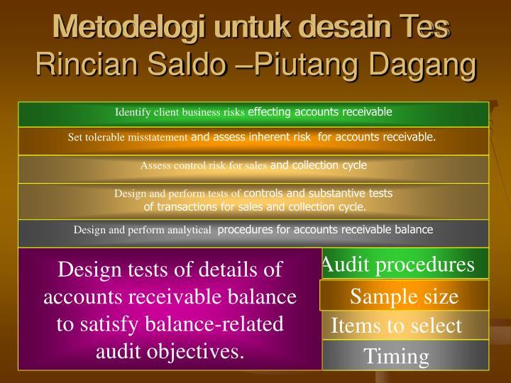 Metodelogi untuk desain Tes