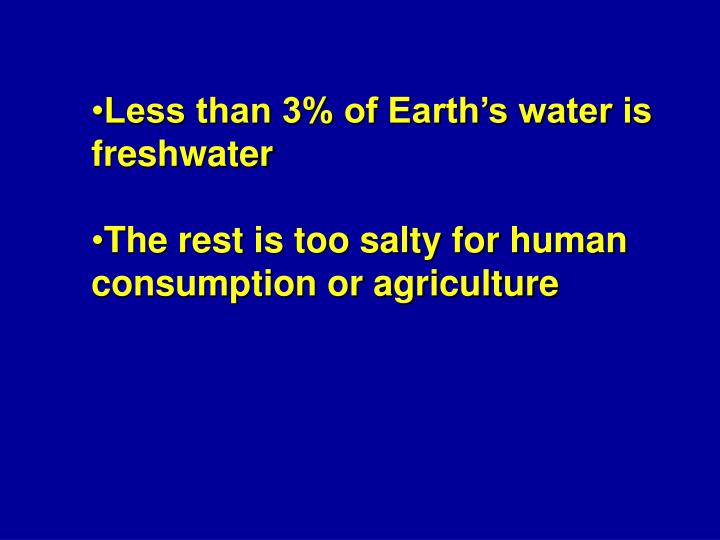 Less than 3% of Earth's water is freshwater