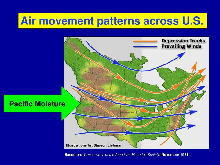 Air movement patterns across U.S.
