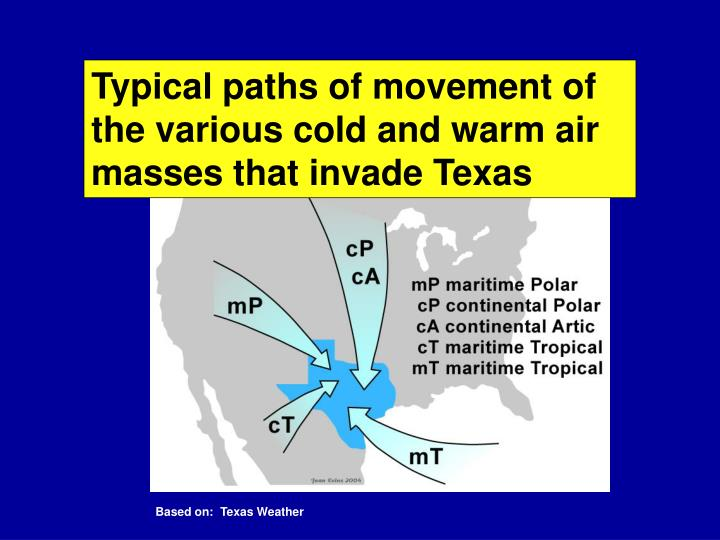 Typical paths of movement of the various cold and warm air masses that invade Texas