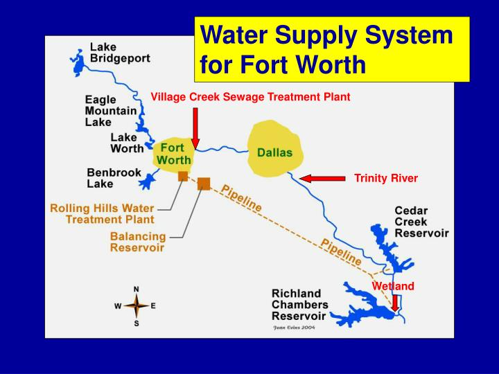Water Supply System for Fort Worth