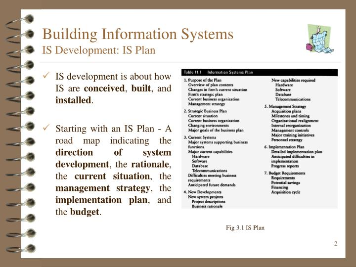 Building information systems is development is plan
