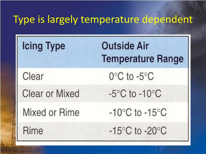 Type is largely temperature dependent
