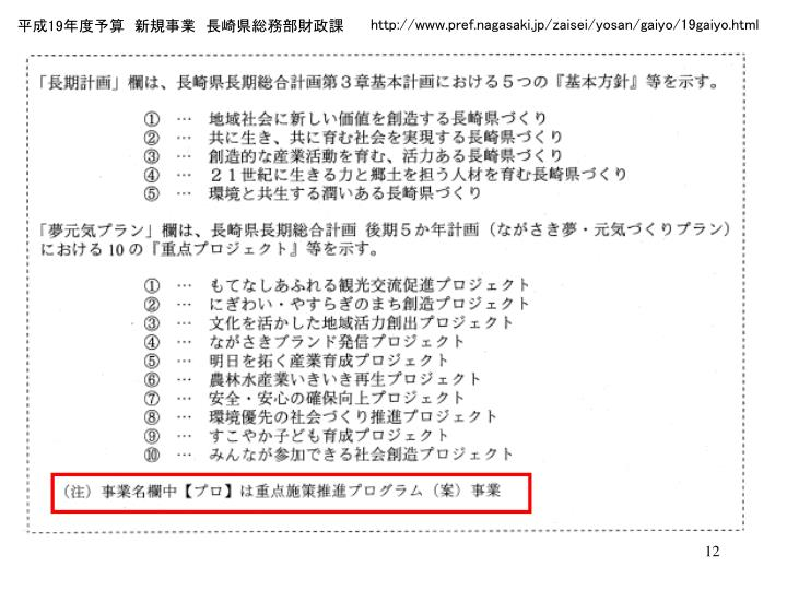 http://www.pref.nagasaki.jp/zaisei/yosan/gaiyo/19gaiyo.html