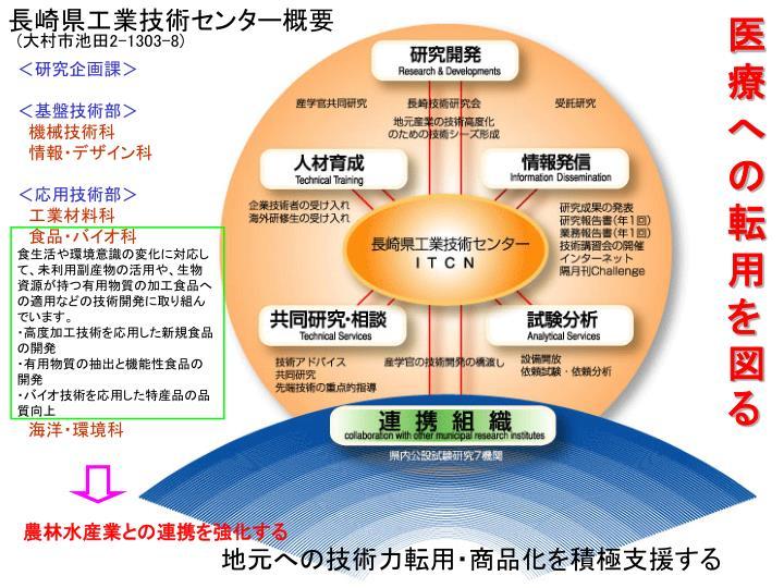 長崎県工業技術センター概要