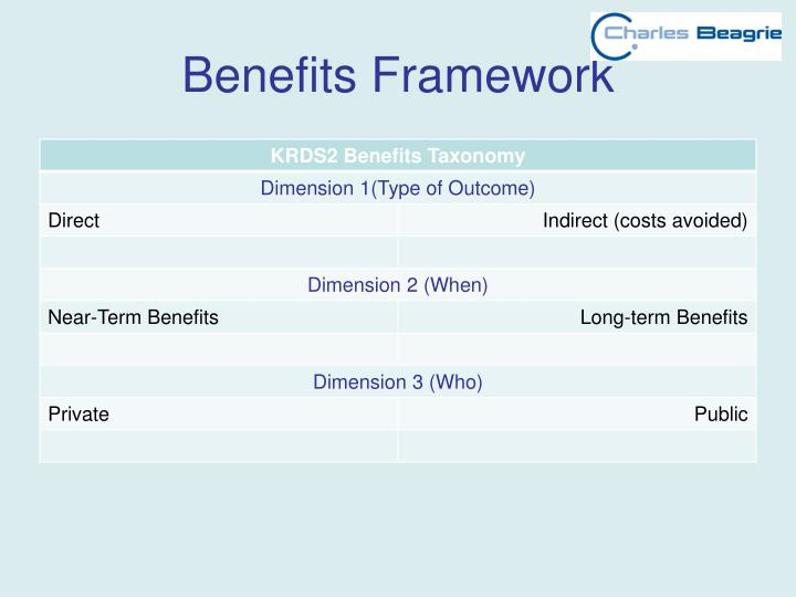 Benefits Framework