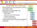 drambora method