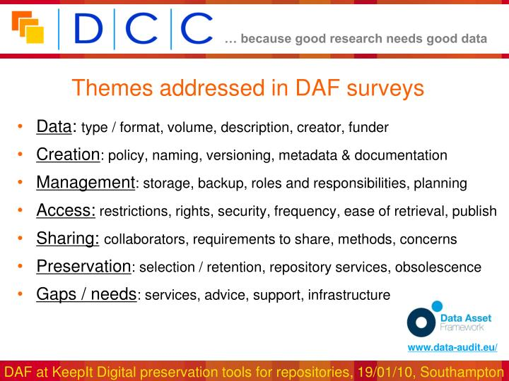 Themes addressed in daf surveys